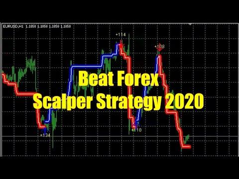 Forex scalper trading strategy