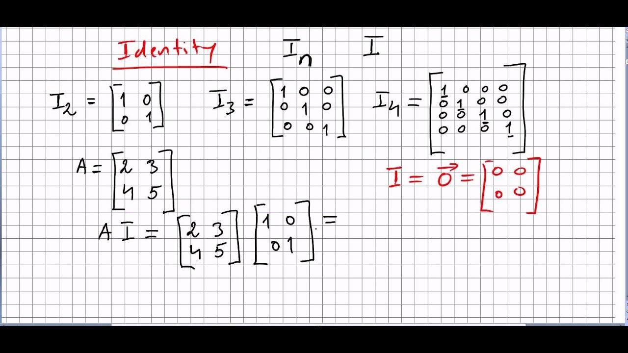 Linear algebra 71 matrix trace matrix identity kronecker delta linear algebra 71 matrix trace matrix identity kronecker delta biocorpaavc