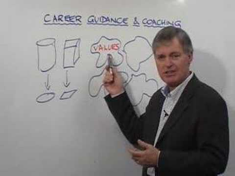 Darryl Cross - Career Guidance Program