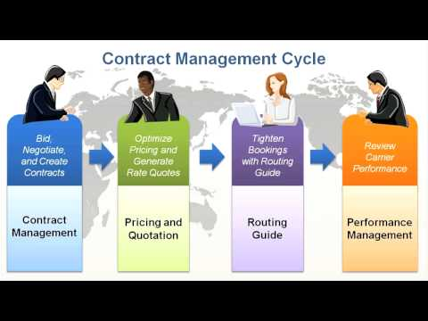 Improve Performance and Profitability with CargoSmart Carrier Contract Management