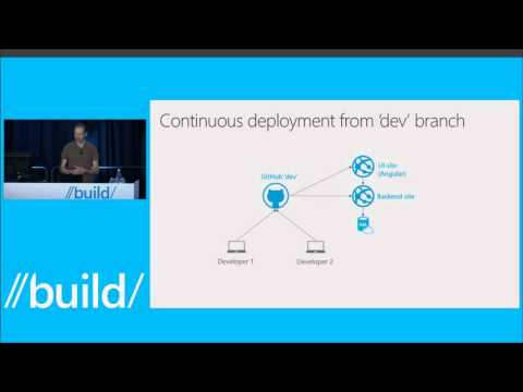 Build 2015 Advanced deployment strategies for Azure Web Apps using Resource Manager templates