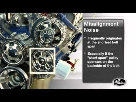 Belt noise — How to diagnose and fix — Ricks Free Auto