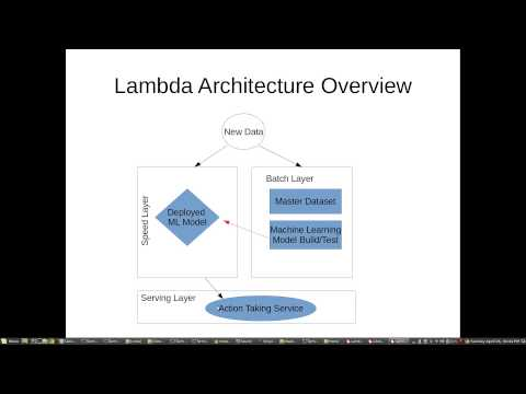 Lambda architecture in 10 minutes or less youtube for What is lambda architecture