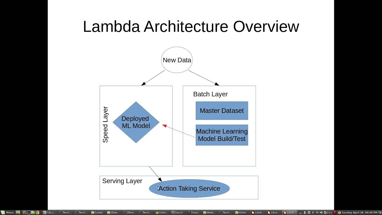 lambda architecture in 10 minutes or less