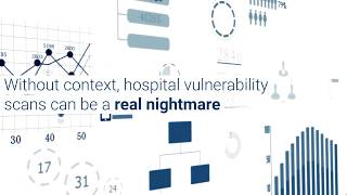 [CCOM²] - What is a Clinical Security Analytics Platform?