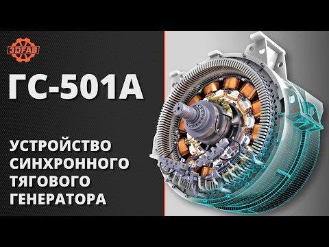 hqdefault Электронный учебный комплекс «Силовые электрические машины переменного тока»