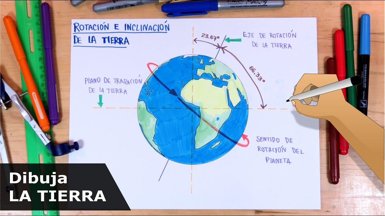 Cómo dibujar La Tierra con eje de traslación, rotación e inclinación
