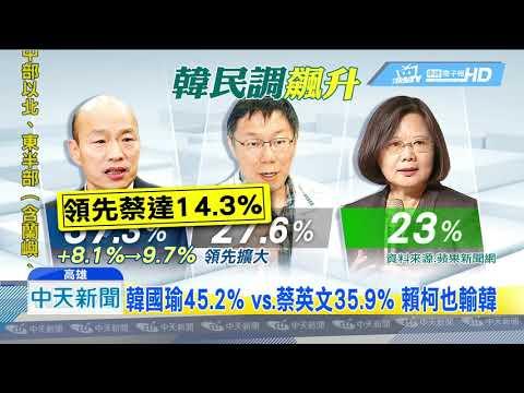 20190528中天新聞 最新民調 韓國瑜喊「Yes I do」 飆到45.2%