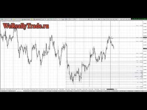Курс доллар и рубль - онлайн форекс?