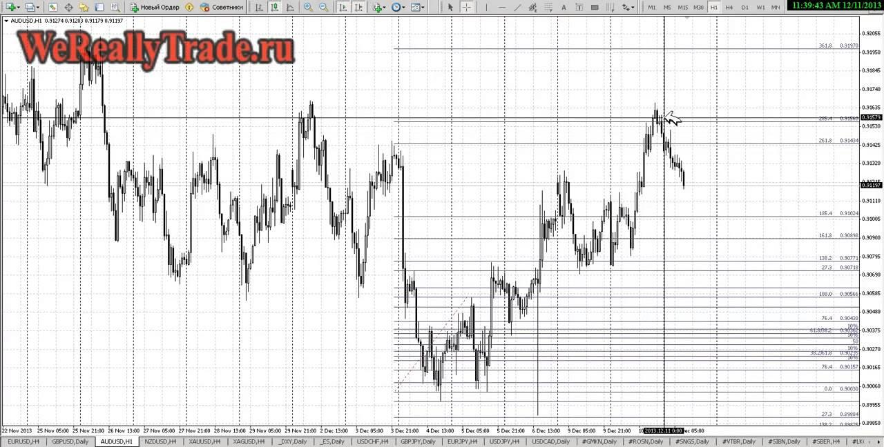 Форекс курс доллара к рублю таблица как разделился биткоин