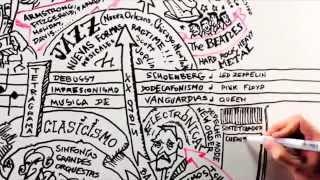 Вся эволюция музыки в 7-и минутах