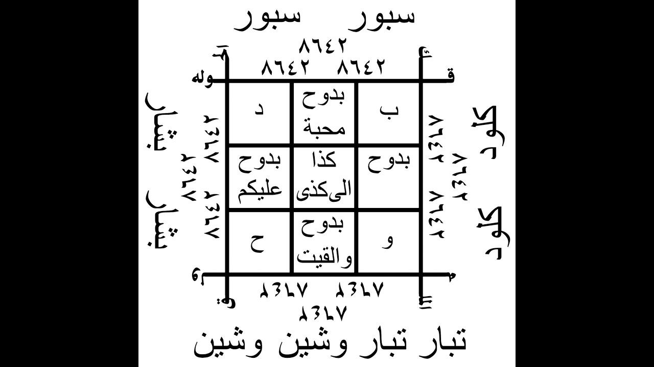 Birhatiyah – The Oath of Solomon Islamic and Sufi Point of view