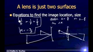 Video Physics123 Day 24 - Images with Lenses download MP3, 3GP, MP4, WEBM, AVI, FLV Oktober 2018