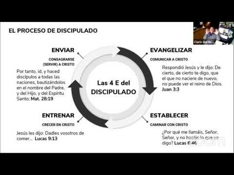 """""""Cómo discipular en tiempos de pandemia? Recursos y estrategias para el discipulado online"""""""