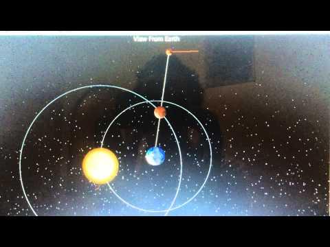 Geocentric Retrograde Motion Explained Animation