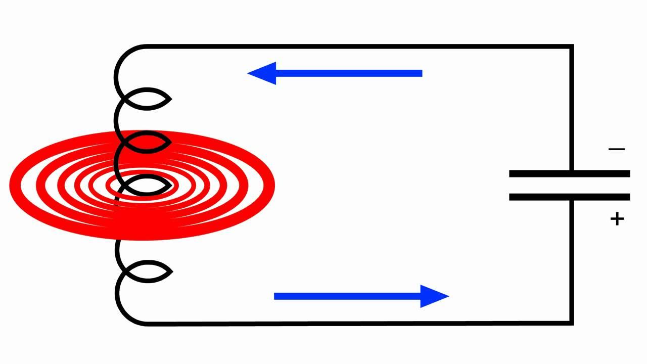 Oscillators The Basic Tank Circuit 1 Youtube Oscillator Simple Sine Wave Generator Shown