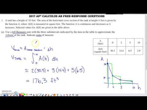 2017 AP Calculus AB & BC Free Response #1