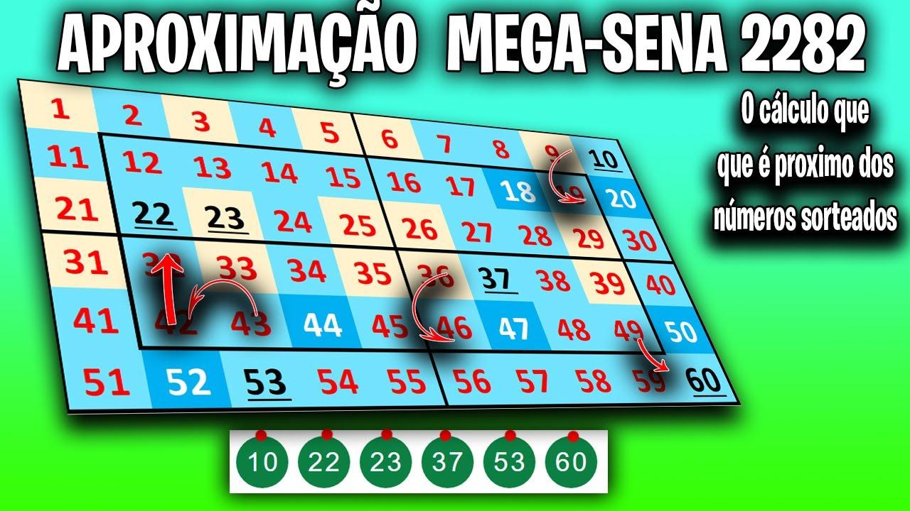 CALCULO DE APROXIMAÇÃO PARA  MEGA SENA 2282 #MILIONÁRIO