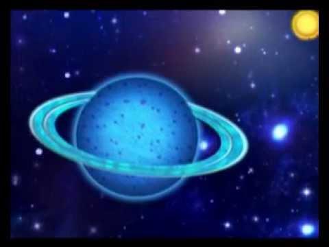 Природоведение 21. Планеты-
