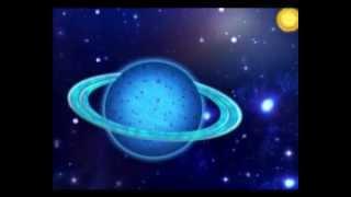 Природоведение 21. Планеты- гиганты — Шишкина школа