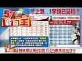 東森財經-57新聞王(徐俊相)20160425[錄音+影片]