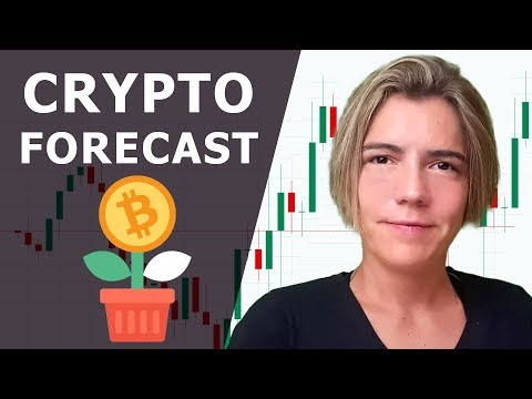 BTC price forecast (19 Nov 2019)