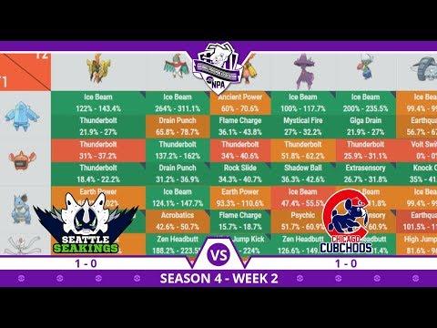 NPA Season 4 Week 2 Teambuilder | Seattle Seakings vs. Chicago Cubchoos (GalacticElliot)