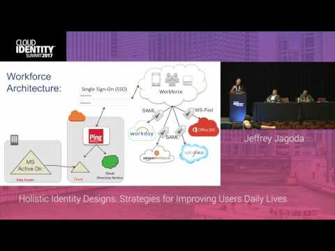 6/20 | Holistic Identity Designs: Strategies for Improving Users Daily Lives | CIS 2017