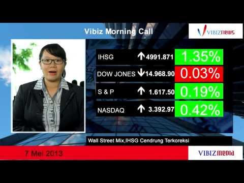 Wall Street Mix,IHSG Cenderung Terkoreksi,Vibiznews 7 Mey 2013