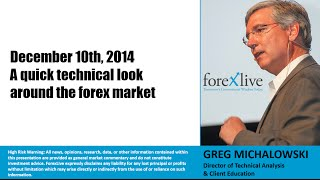 Forex Technical Analysis: A look at the major currency pairs (VIDEO)