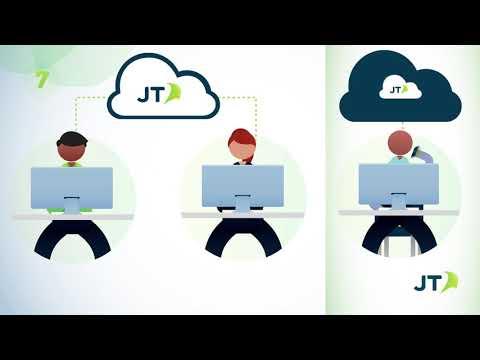 JT Cloud PBX  —  Top 10 Benefits