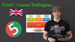 Talk - JUnit5 Custom TestEngines