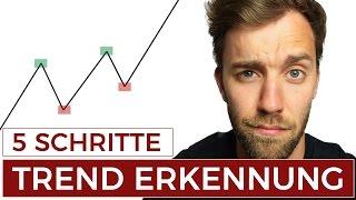 Trend erkennen für Einsteiger | Schritt für Schritt Anleitung | Forex Trading deutsch