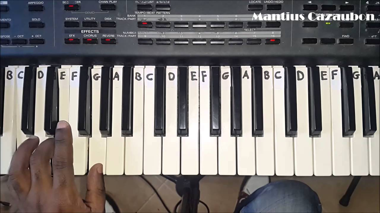 Piano Chords: How to Play Major Chords on Piano and ...