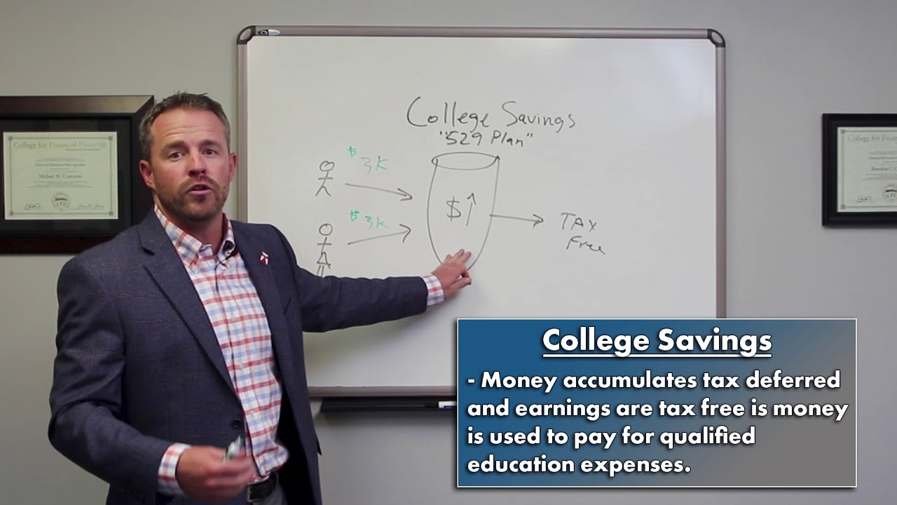 529 Plans - College Savings