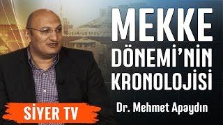 Kutlu Doğumdan Hicrete Mekke Dönemi'nin Kronolojisi | Dr. Mehmet Apaydın (2. Ders)