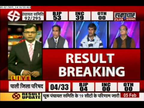 Results out for the Rajasthan Panchayat Elections- Part 2