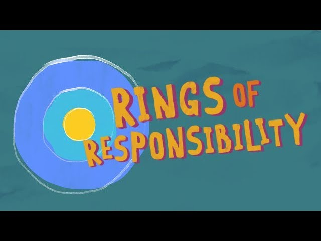 Free Responsibility Cliparts, Download Free Clip Art, Free Clip Art on  Clipart Library