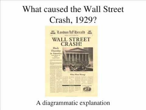 Wall Street Crash 1929 - Audiolezione