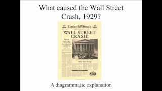Wall Street Crash 1929 - Audiolezione
