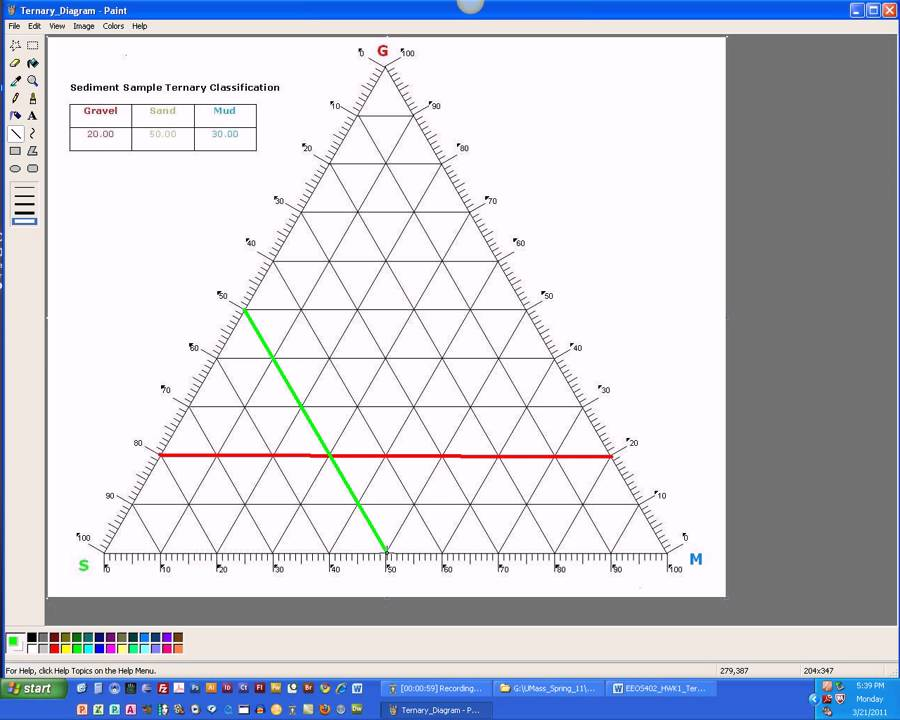 How To Make A Plot Diagram Wiring For Ceiling Light And Switch Ternary Gsm - Youtube