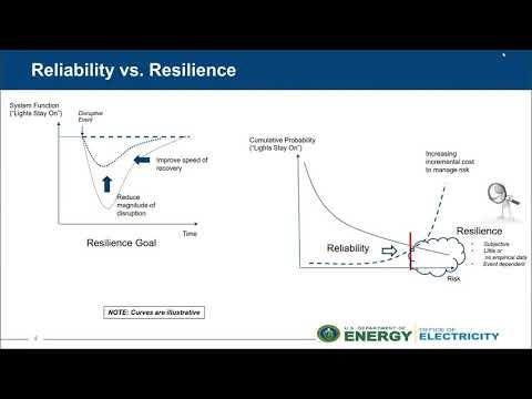 Resilience Revolution   Gil Bindewald & Stephen Walls   Smart Grid Seminar