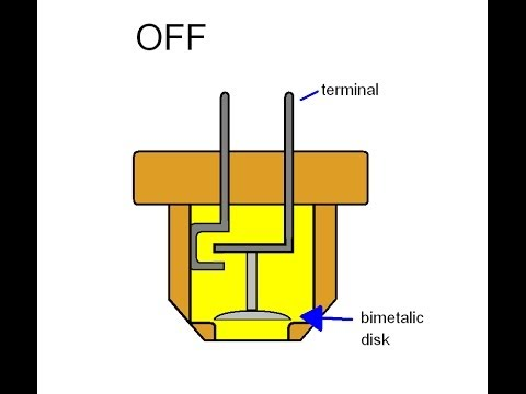 How a Cooling Fan Switch ThermoSwitch Works  YouTube