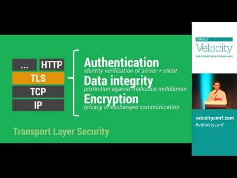 Is TLS Fast Yet? - Velocity EU 2014