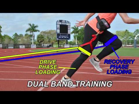 Ultimate Track Training  Equipment With VertiMax Raptor