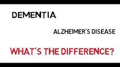Alzheimer's Disease vs Dementia