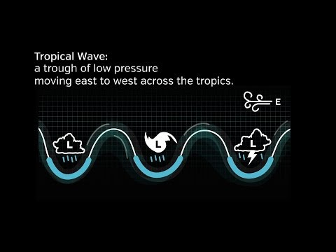 Name Game: Tropical Cyclones, Hurricanes and Typhoons