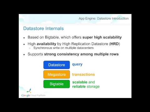 Datastore Introduction