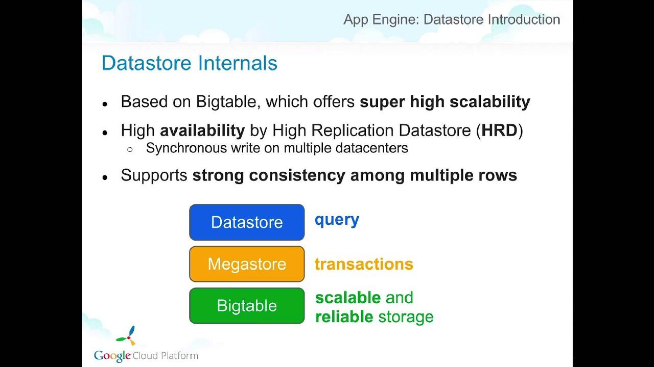 Datastore Introduction