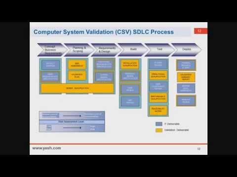Computer Validation System Webinar